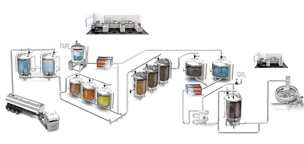A importância da medição de oxigénio em refrigerantes