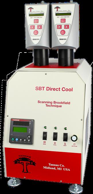 SBT -Scanning Brookling